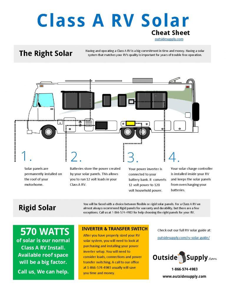 Class A RV Solar cheat sheet