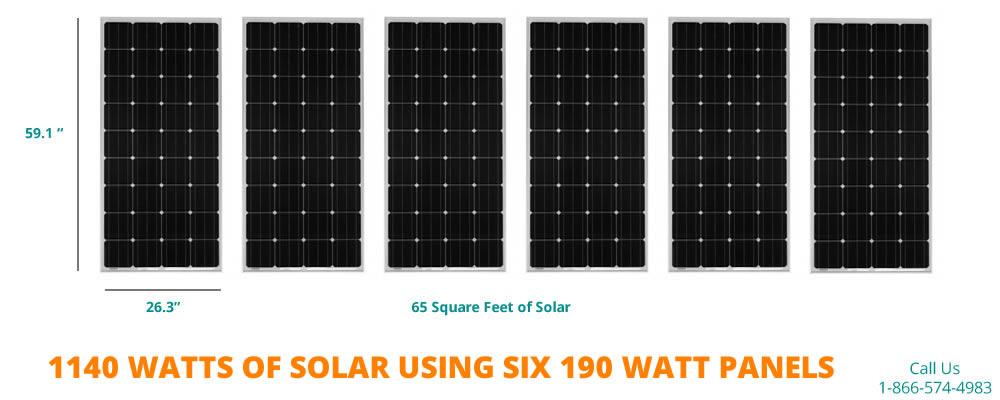 Go Power AE-6 RV solar kit