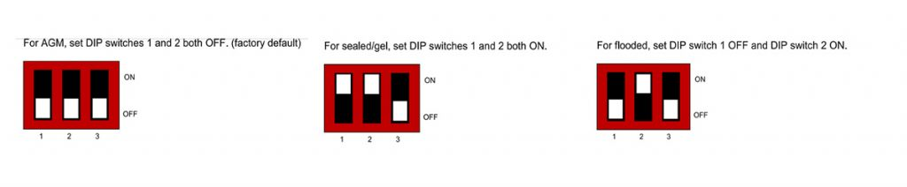 battery-type-dip.jpg