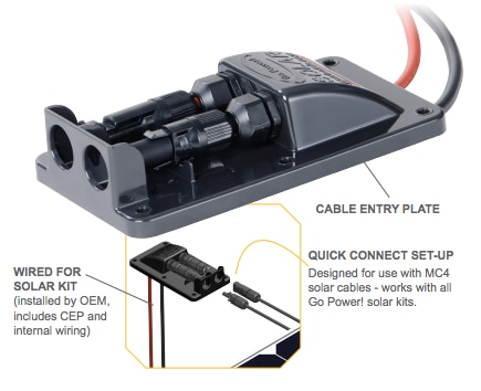 This cable entry plate is often used in making a trailer or fifth wheel camper solar ready or prewired for solar.