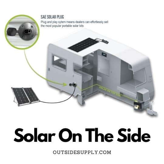 Jayco prepped for solar SAE Plug for solar on the side portable solar application